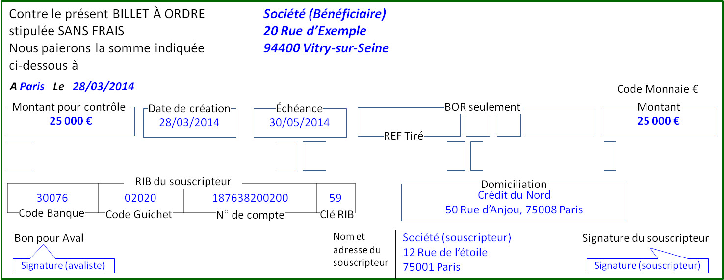 conditions bancaires tunisie